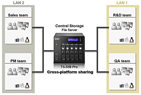 Informatica a lecce , informatica galatina , Prodotti per salvare e proteggere i dati , backup dati , storage